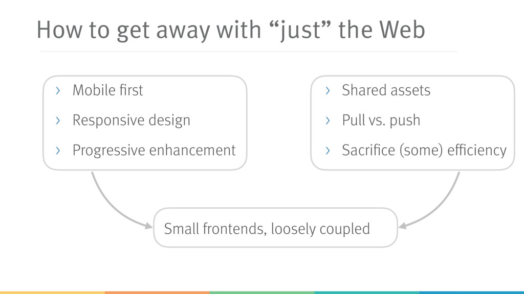 "How to get away with ""just"" the Web > Mobile fi..."