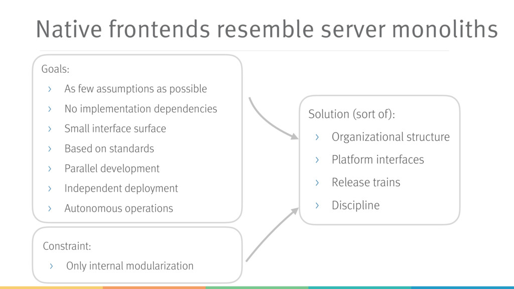 Native frontends resemble server monoliths Goal...