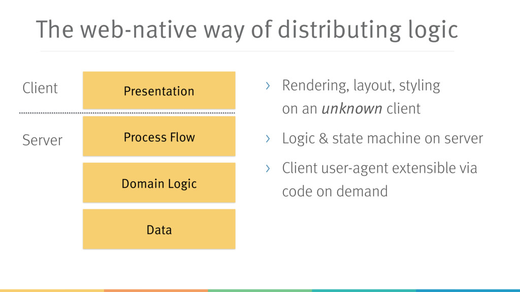 The web-native way of distributing logic Proces...