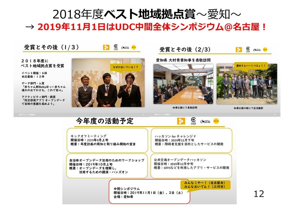 2018年度ベスト地域拠点賞〜愛知〜 → 2019年11⽉1⽇はUDC中間全体シンポジウム@名...