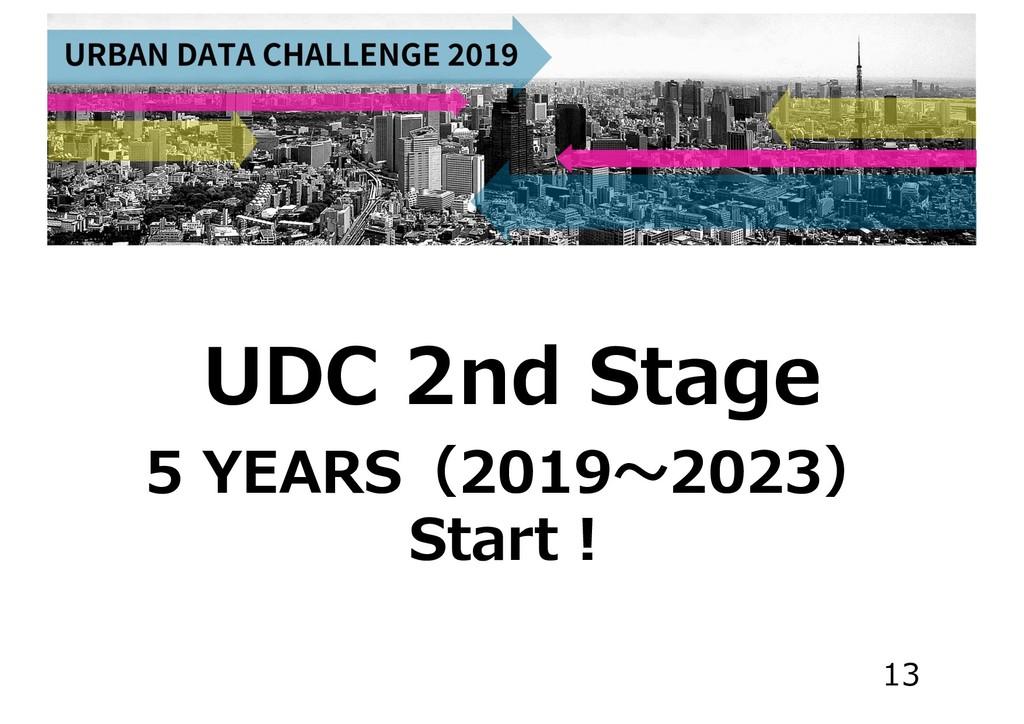 13 UDC 2nd Stage 5 YEARS(2019〜2023) Start︕