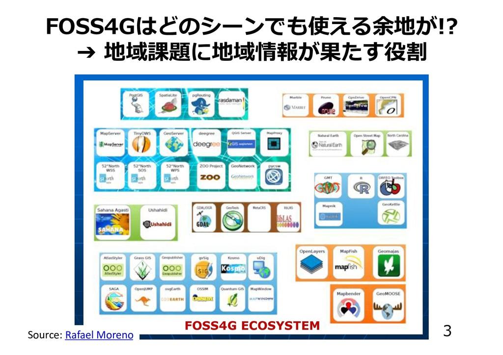 FOSS4Gはどのシーンでも使える余地が!? ➔ 地域課題に地域情報が果たす役割 3 FOSS...