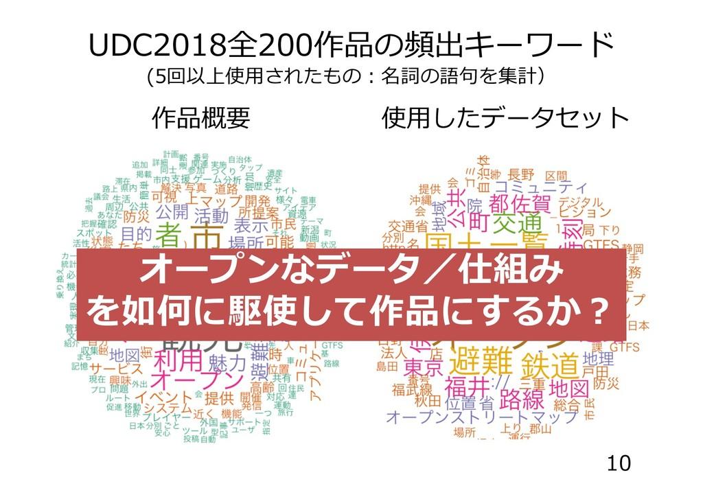 10 UDC2018全200作品の頻出キーワード (5回以上使⽤されたもの︓名詞の語句を集計)...