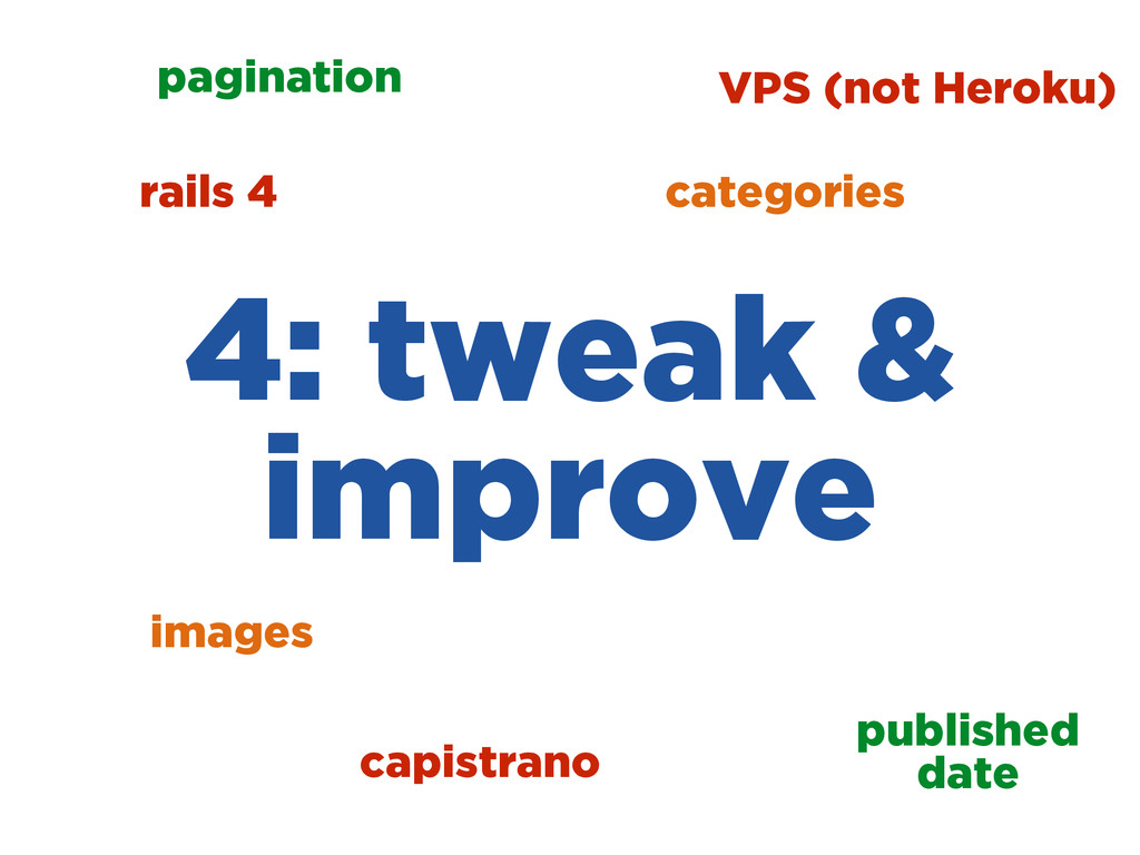 4: tweak & improve published date pagination ca...
