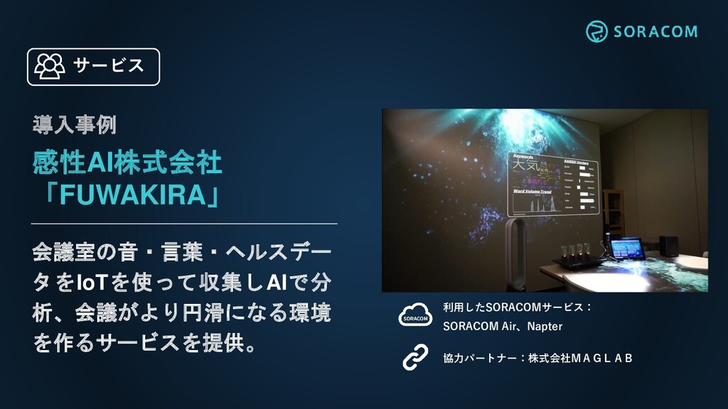感性AI株式会社 「FUWAKIRA」 会議室の音・言葉・ヘルスデー タをIoTを使って収集し...