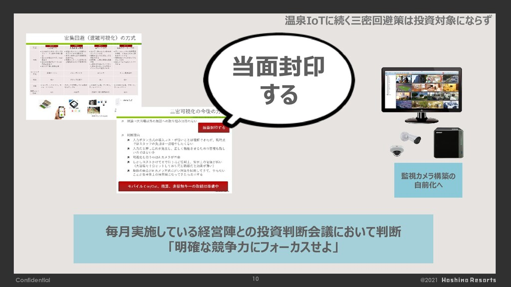 @2021 Confidential 10 温泉IoTに続く三密回避策は投資対象にならず 毎月...