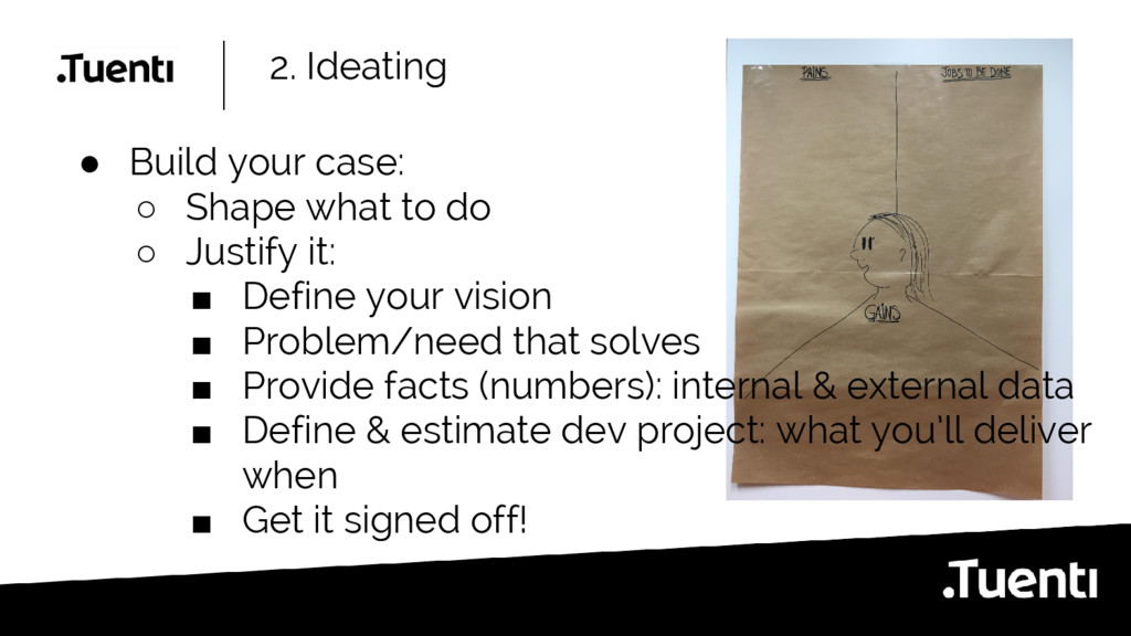 2. Ideating ● Build your case: ○ Shape what to ...