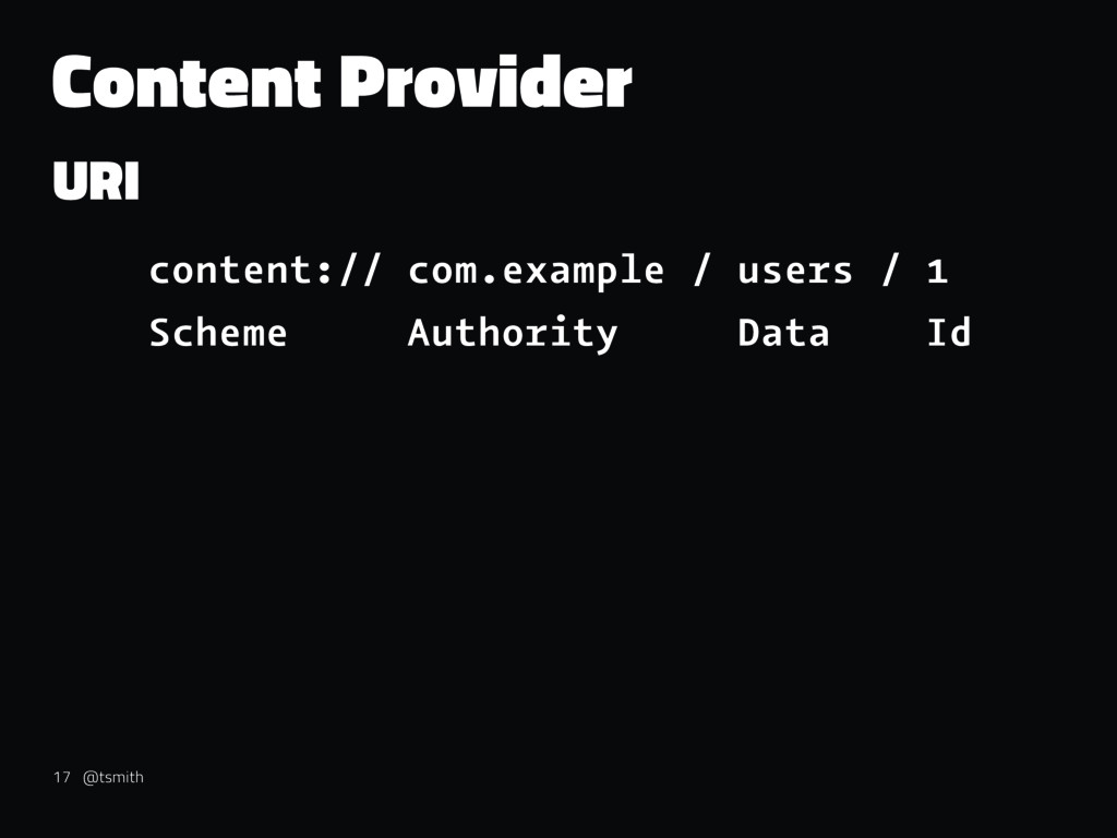 Content Provider URI content:// com.example / u...