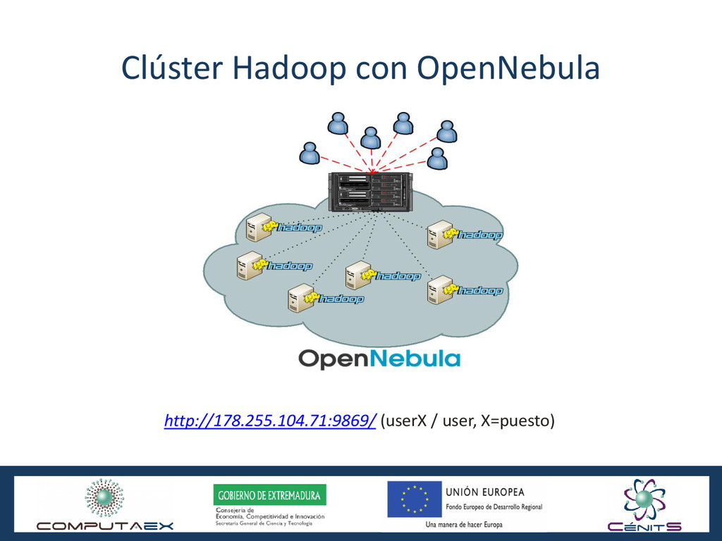 Clúster Hadoop con OpenNebula http://178.255.10...