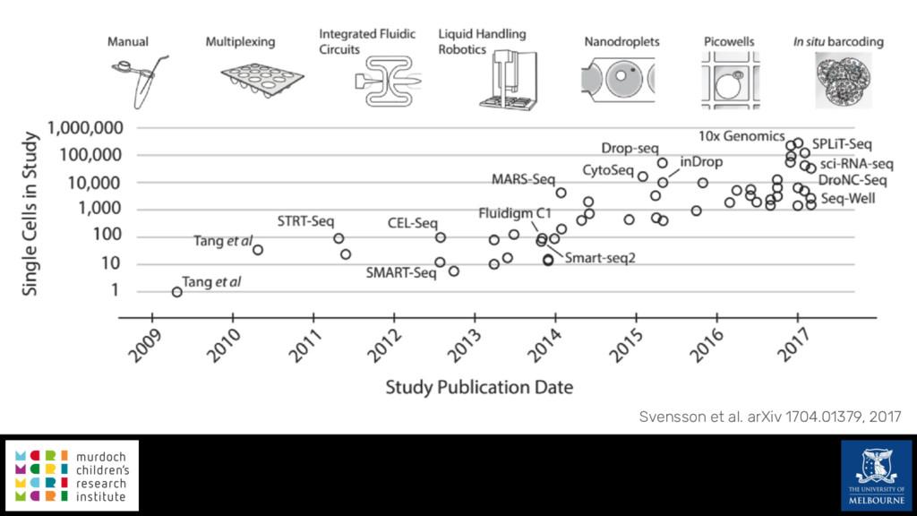Svensson et al. arXiv . ,
