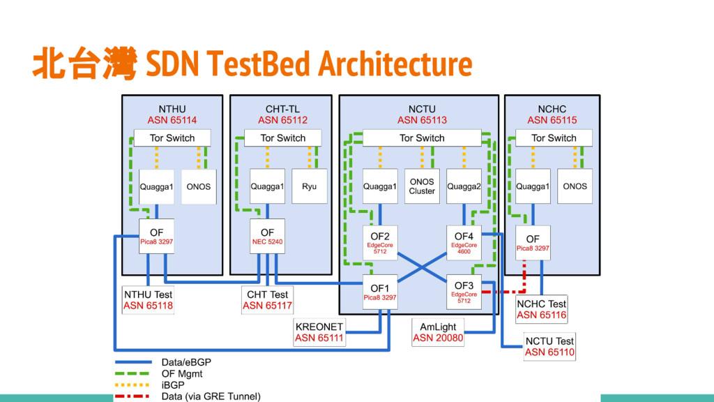 北台灣 SDN TestBed Architecture