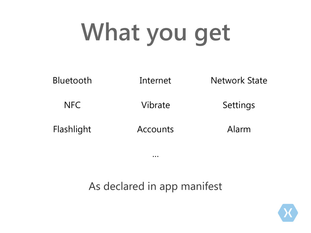 What you get Bluetooth Internet Network State N...