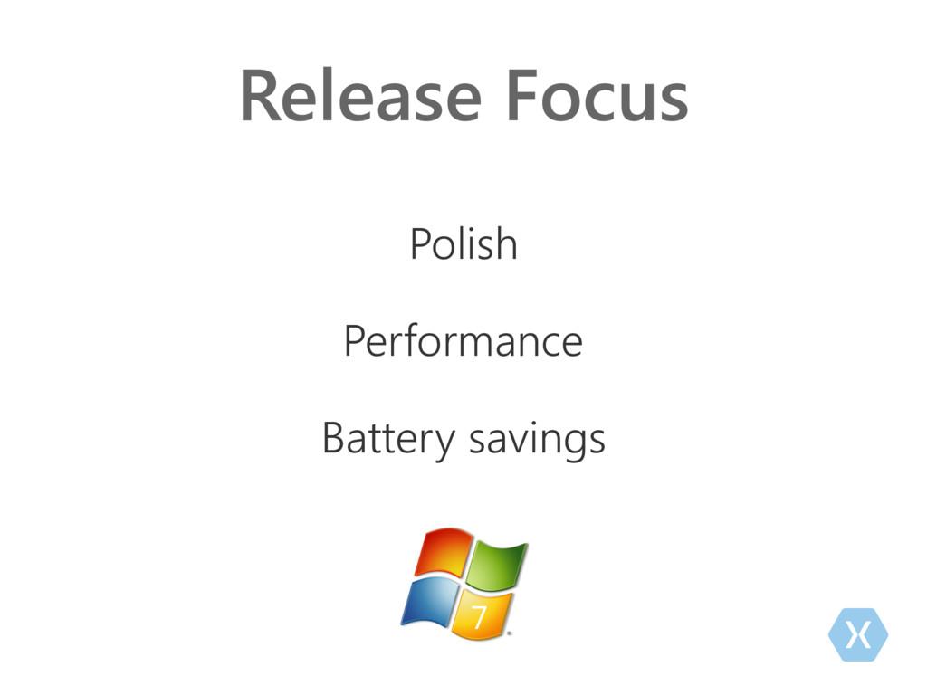 Release Focus Polish Performance Battery saving...