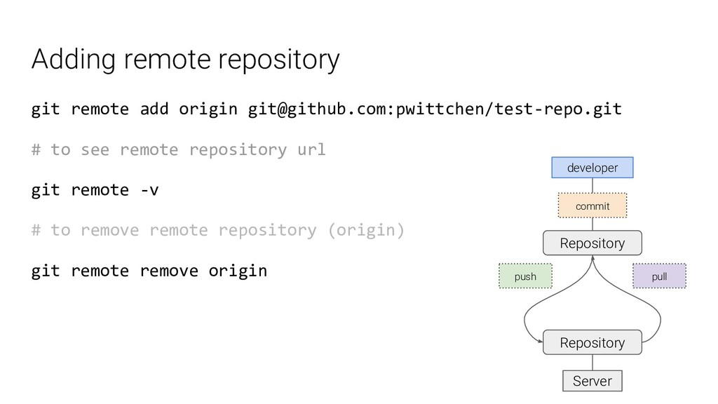 Adding remote repository git remote add origin ...