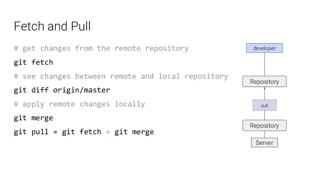 Fetch and Pull # get changes from the remote re...