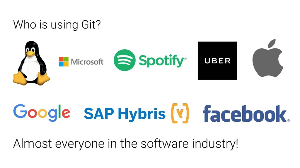 Who is using Git? Almost everyone in the softwa...
