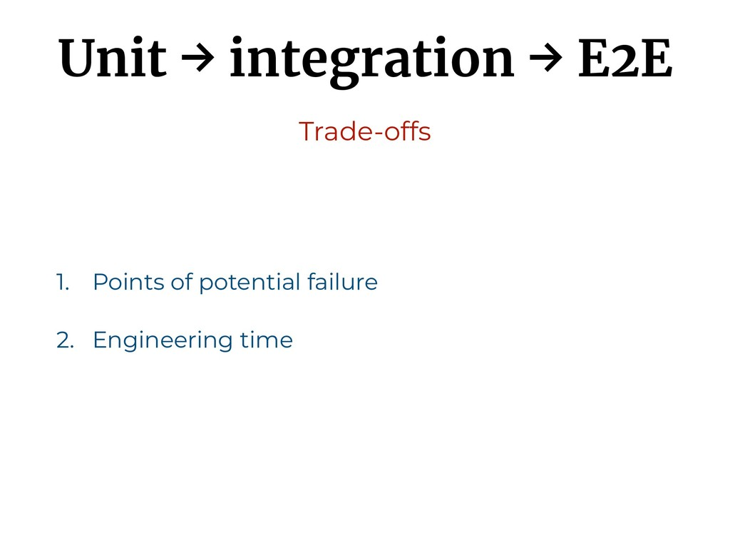 Unit → integration → E2E Trade-offs 1. Points o...