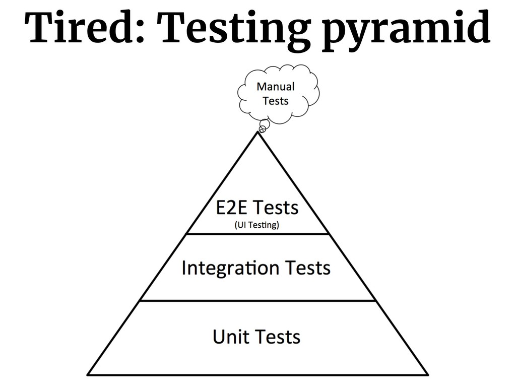 Tired: Testing pyramid
