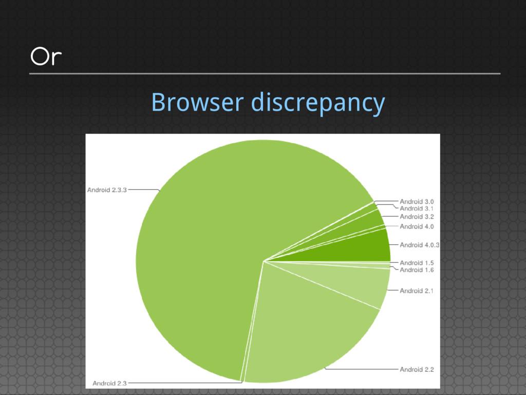 Or Browser discrepancy