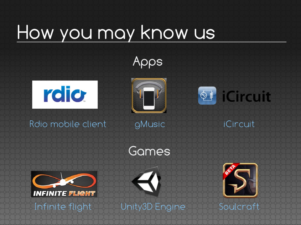 How you may know us Apps Rdio mobile client Gam...