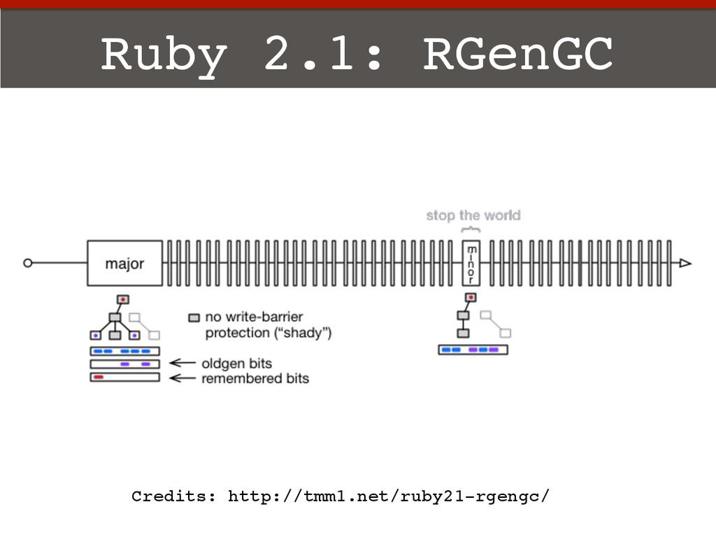 Ruby 2.1: RGenGC! Credits: http://tmm1.net/ruby...
