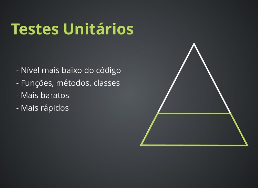 Testes Unitários Testes Unitários - Nível mais ...