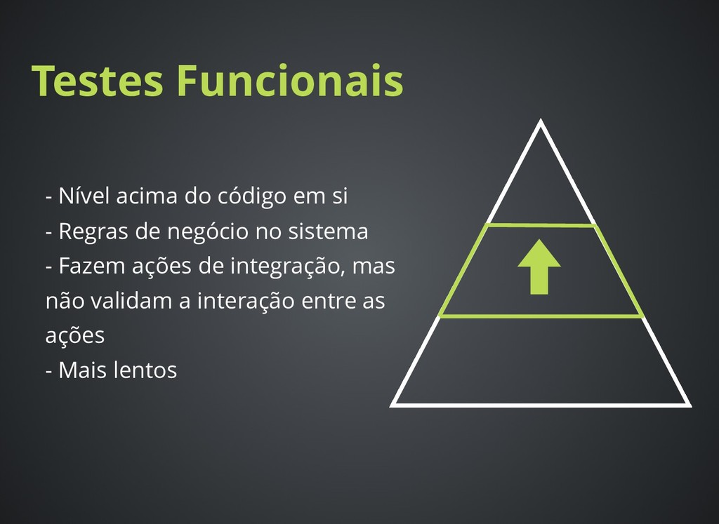 Testes Funcionais Testes Funcionais - Nível aci...