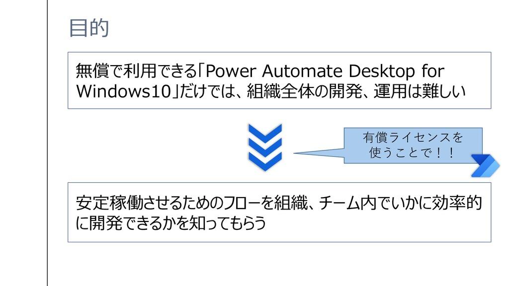目的 無償で利用できる「Power Automate Desktop for Windows1...