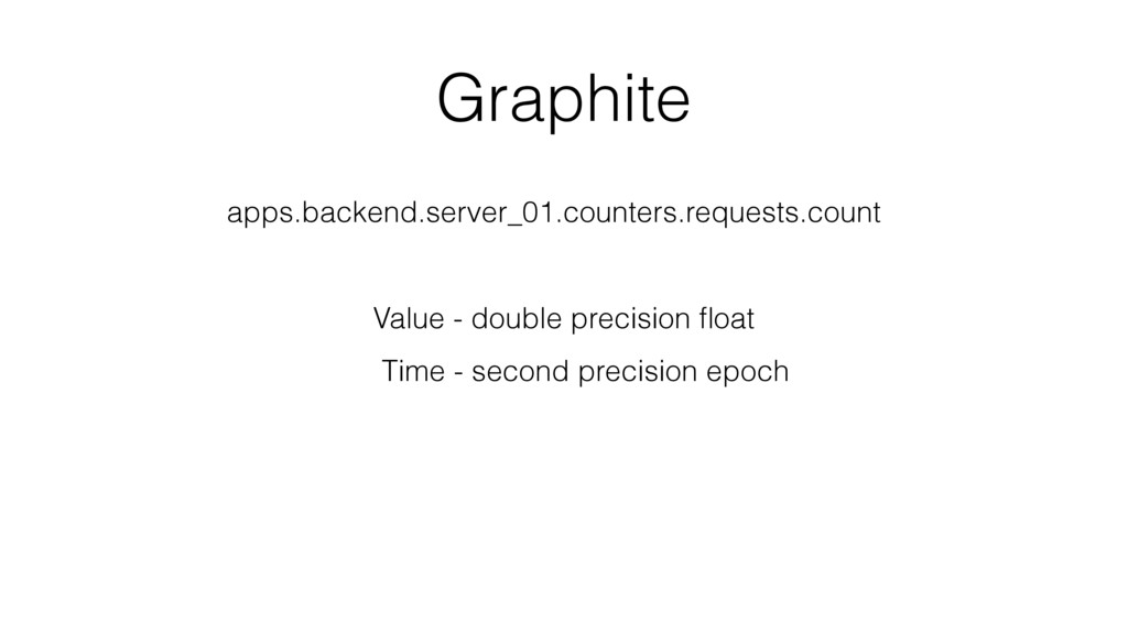 Graphite apps.backend.server_01.counters.reques...