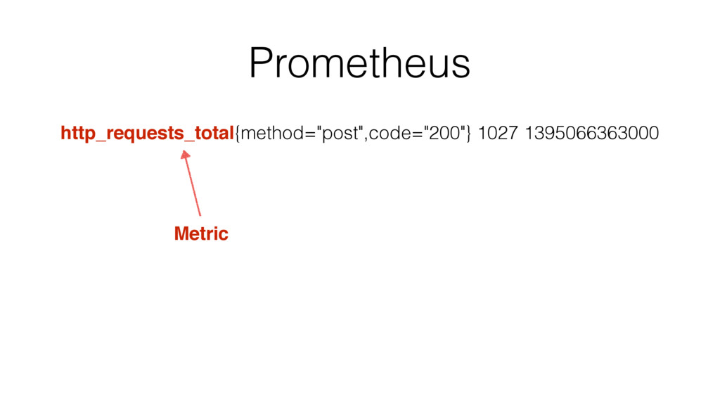 "Prometheus http_requests_total{method=""post"",co..."