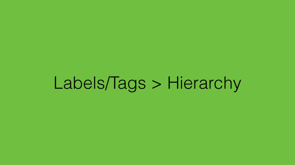 Labels/Tags > Hierarchy