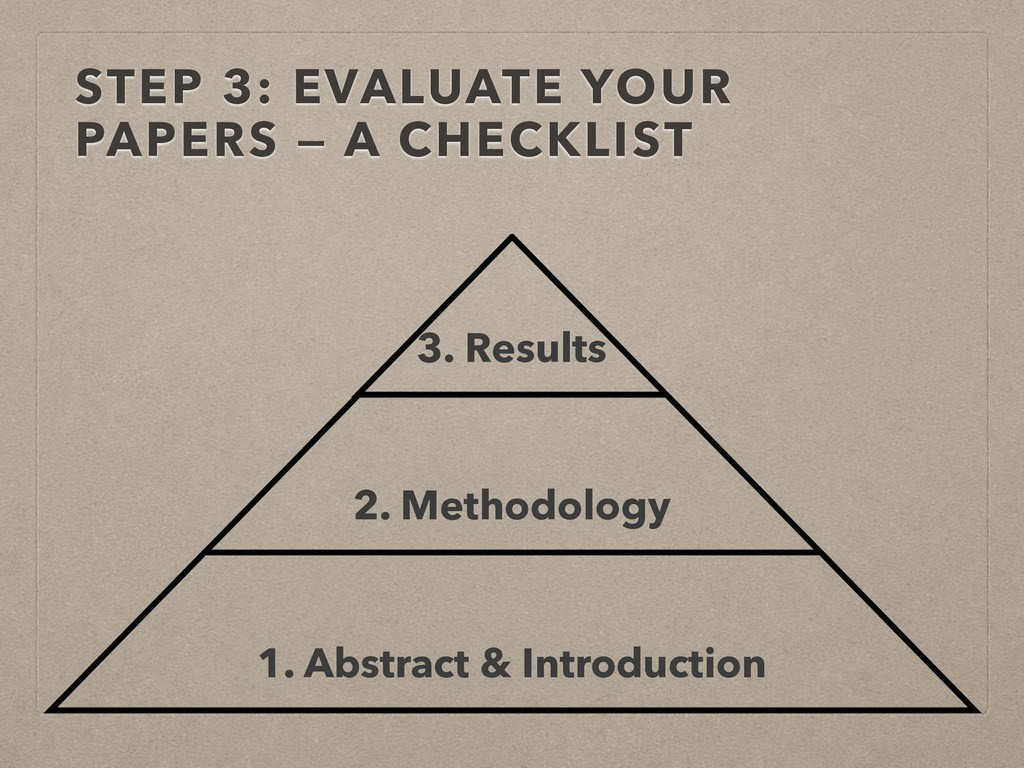 STEP 3: EVALUATE YOUR PAPERS — A CHECKLIST 3. R...
