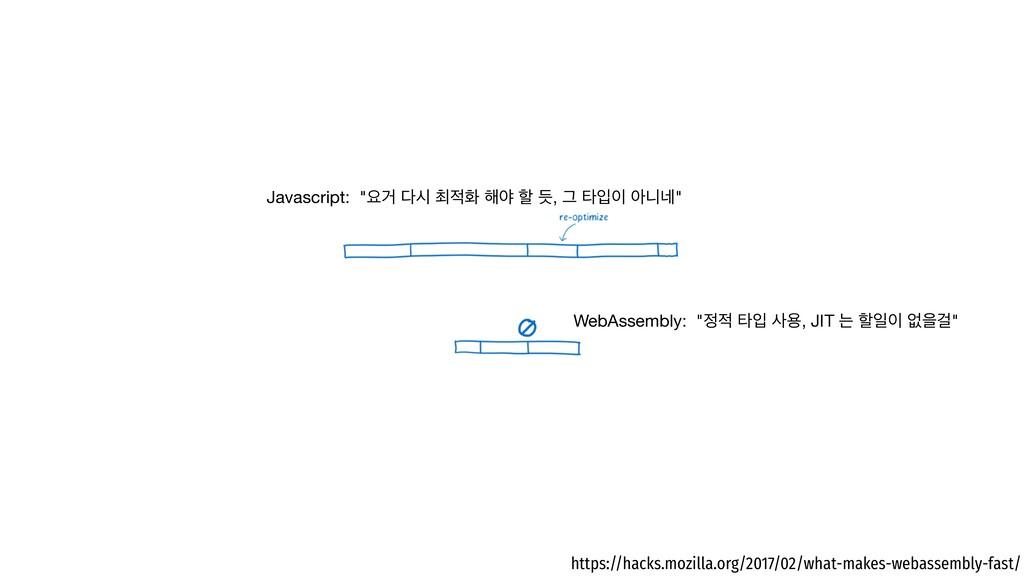 """WebAssembly: """" ఋੑ ਊ, JIT ח ೡੌ হਸѦ"""" Javascri..."""