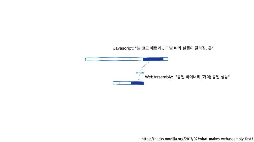 """Javascript: """"ש ٘ ಁఢҗ JIT ש ٮۄ प೯ ׳ۄ. ഷ"""" WebA..."""