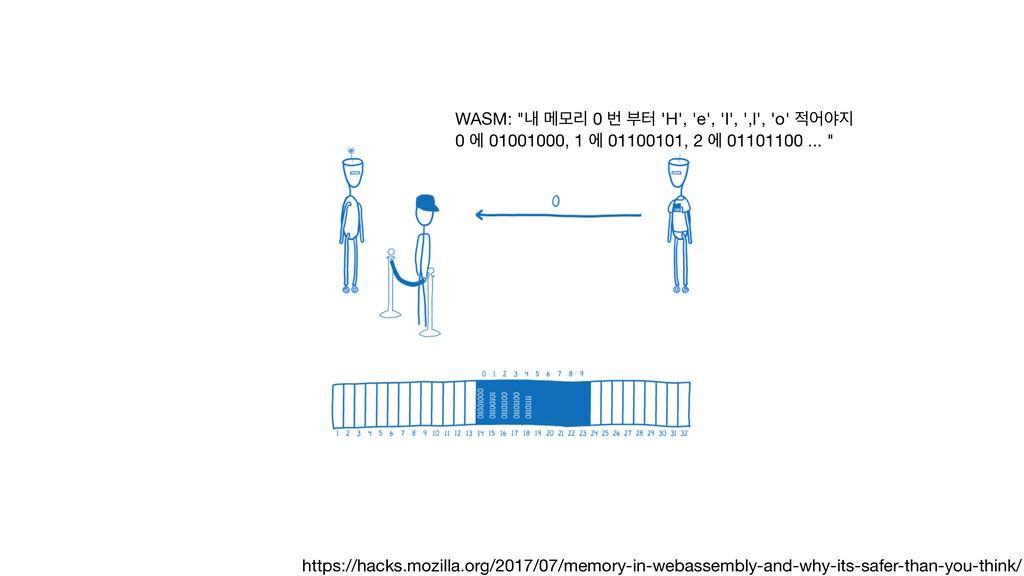 "WASM: ""ղ ݫݽܻ 0 ߣ ࠗఠ 'H', 'e', 'l', ',l', 'o' য..."