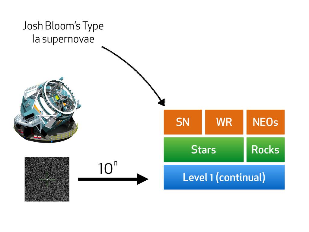 Stars Rocks SN WR NEOs Josh Bloom's Type Ia sup...