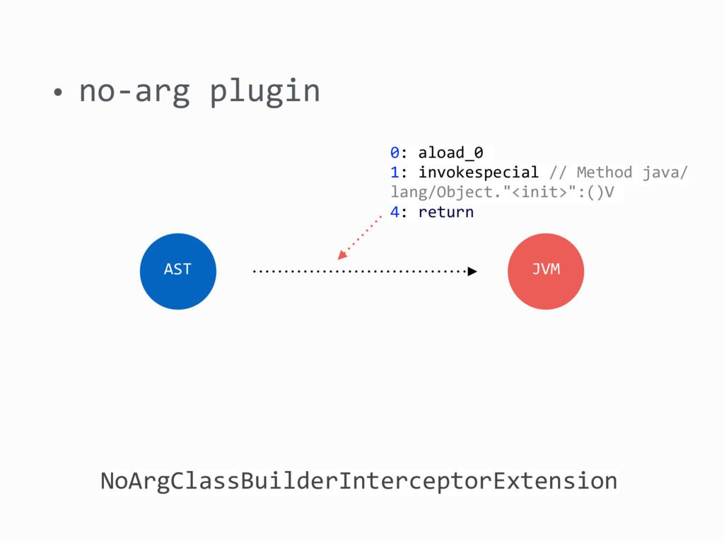 AST JVM • no-arg plugin 0: aload_0 1: invokespe...
