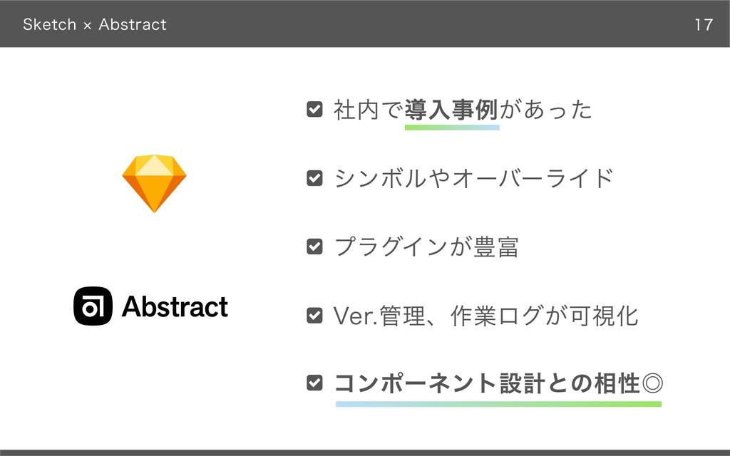 Sketch × Abstract 社内で導⼊事例があった プラグインが豊富 Ver.管理、作...
