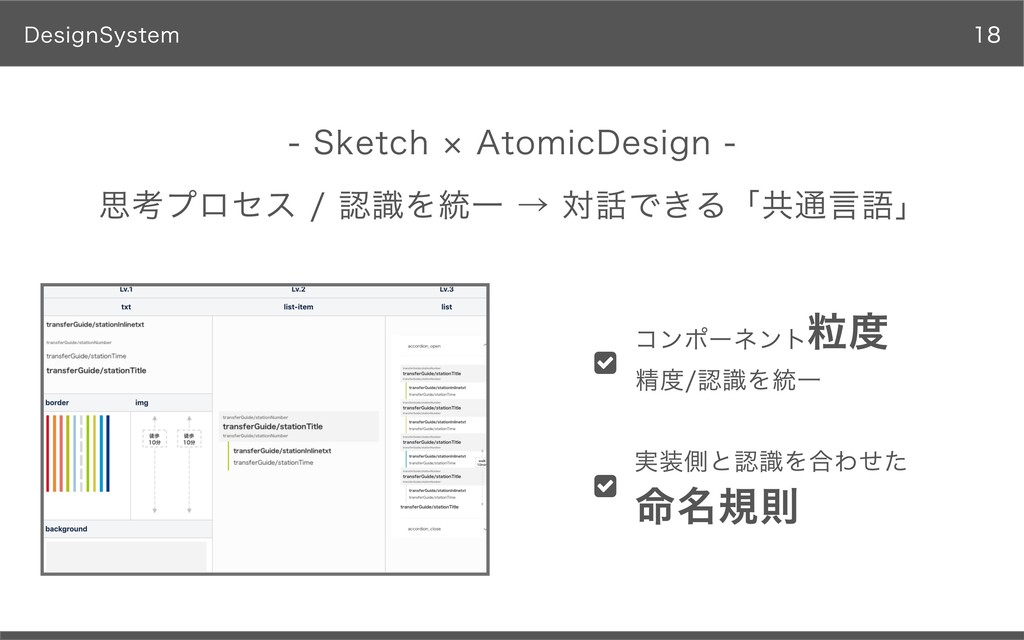DesignSystem - Sketch × AtomicDesign - 精度/認識を統⼀...