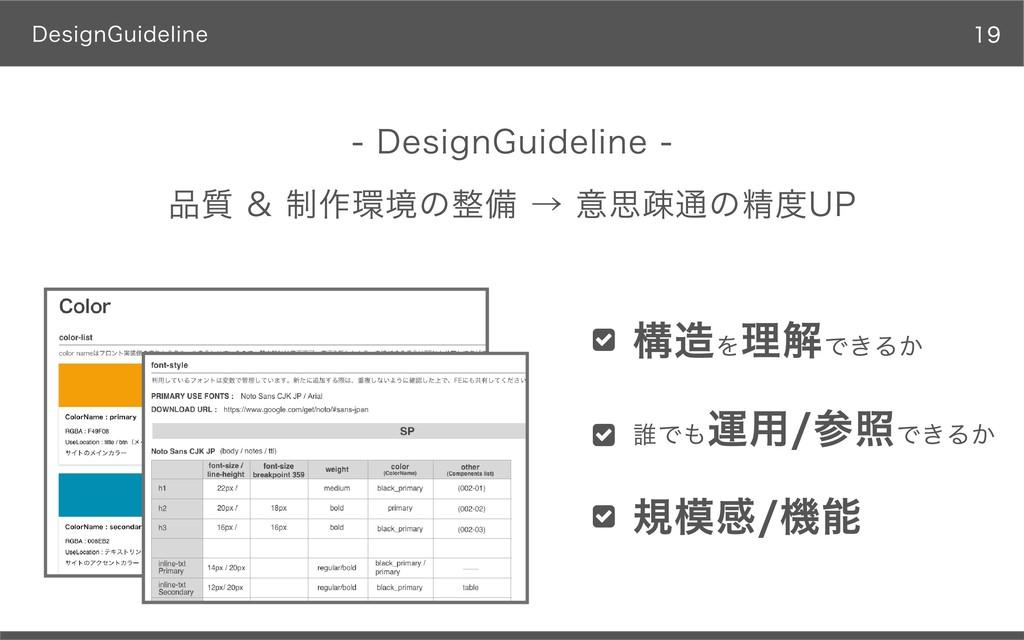 DesignGuideline 品質 & 制作環境の整備 → 意思疎通の精度UP 構造を 理解...