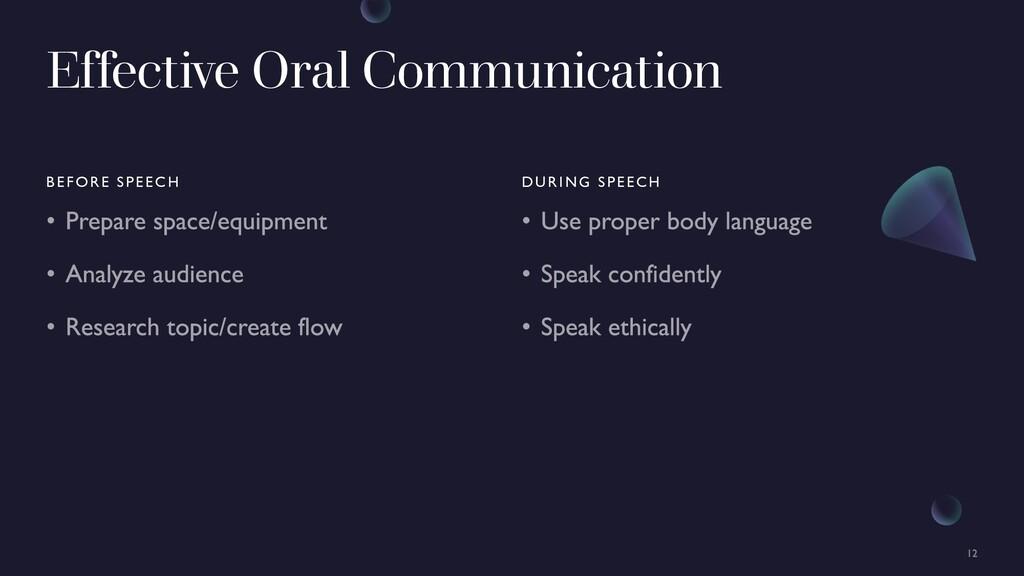 Effective Oral Communication BEFORE SPEECH DURI...