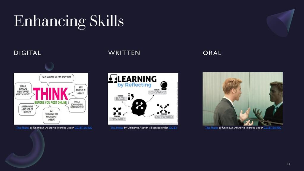 Enhancing Skills DIGITAL WRITTEN ORAL This Phot...