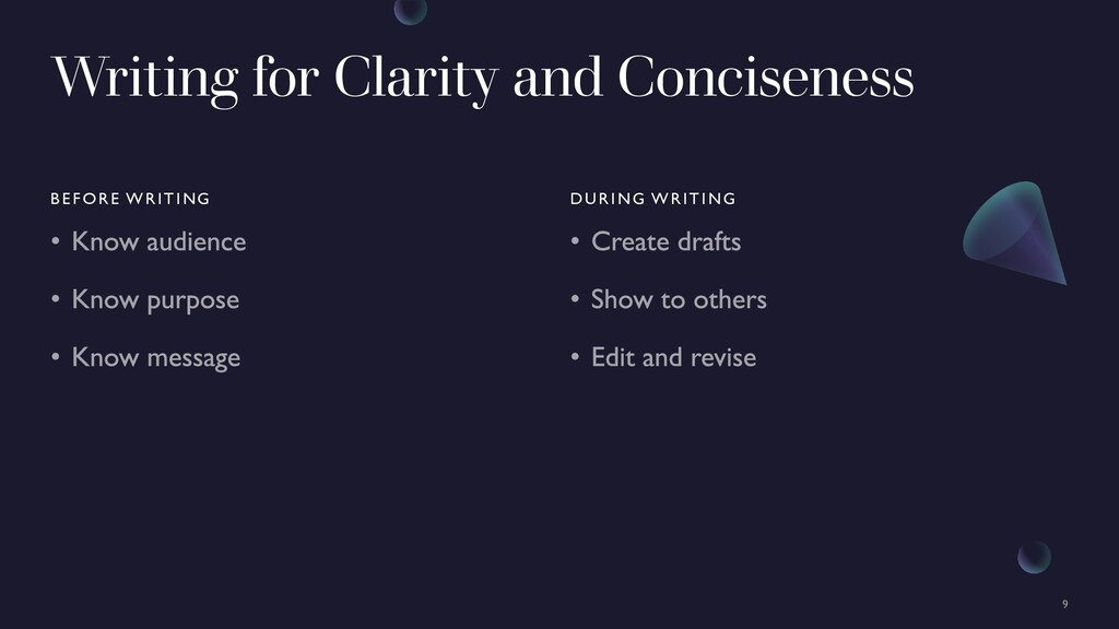 Writing for Clarity and Conciseness BEFORE WRIT...