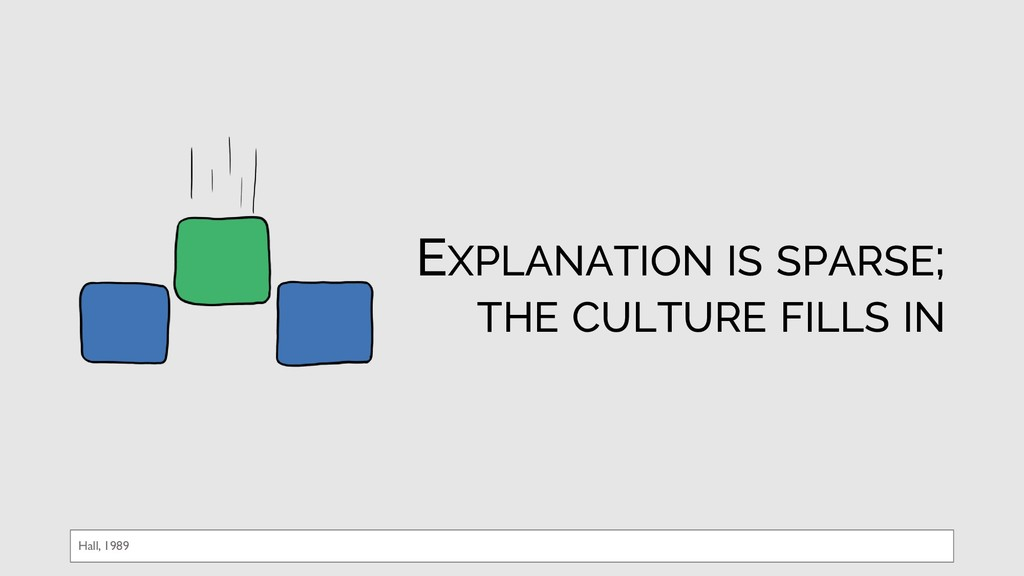 EXPLANATION IS SPARSE; THE CULTURE FILLS IN Hal...