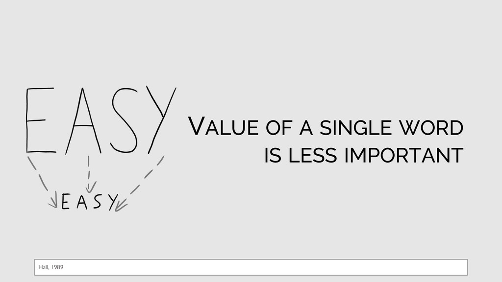 VALUE OF A SINGLE WORD IS LESS IMPORTANT Hall, ...