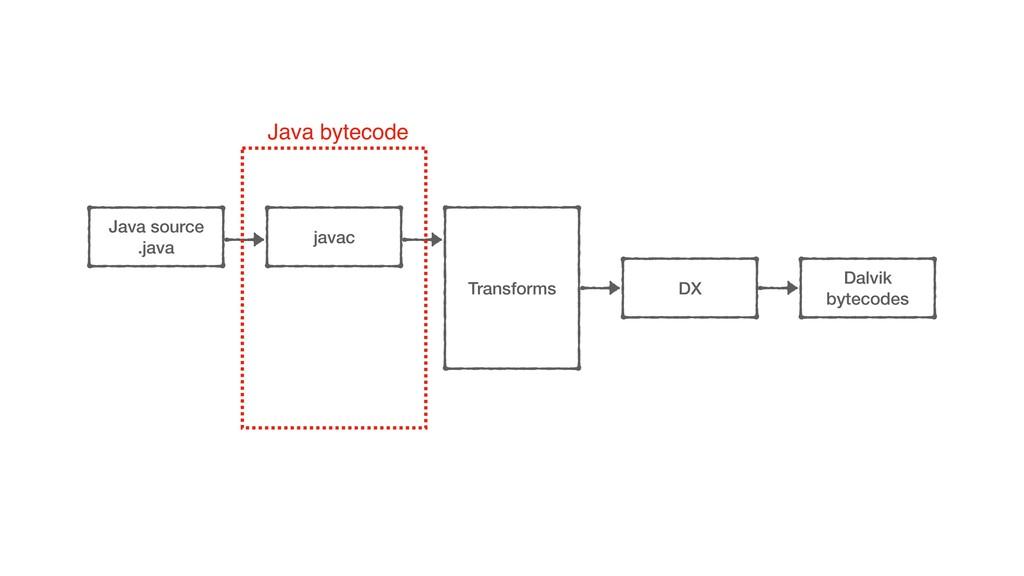 javac Java source .java Transforms DX Dalvik by...