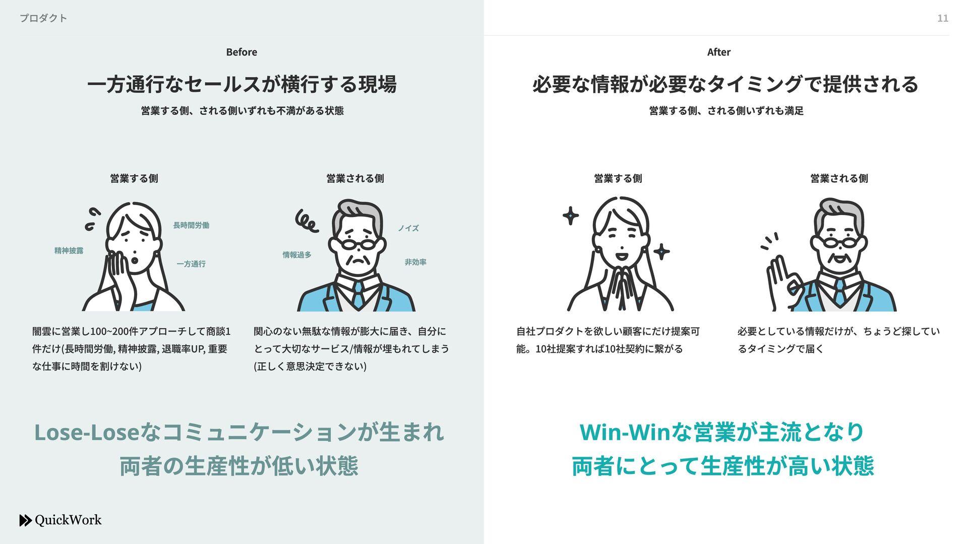 ⽇本のSaaS市場規模-GrowthMarket&Highprofit- Qui...