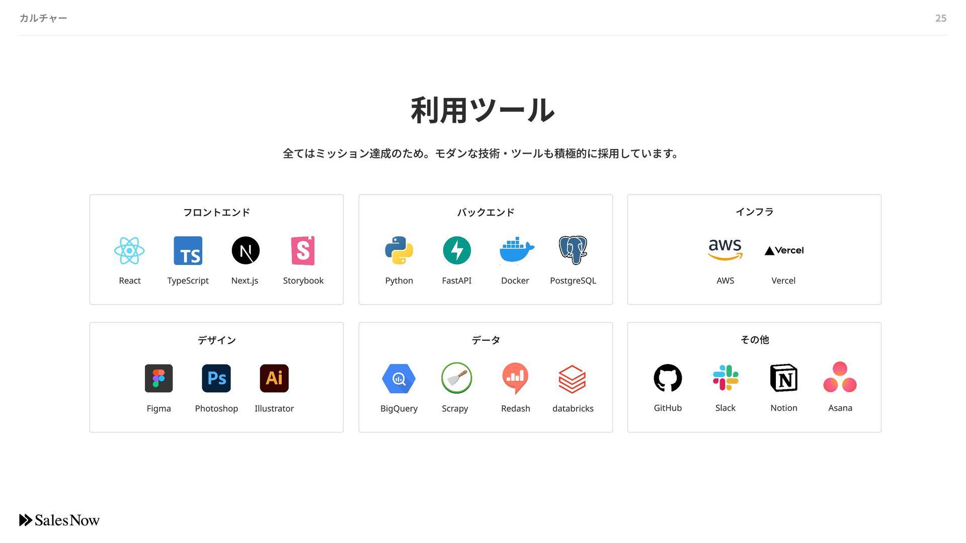 プロダクトにおける⾼い競合優位性 QuickWork Visualの強み Daniel 他社に...