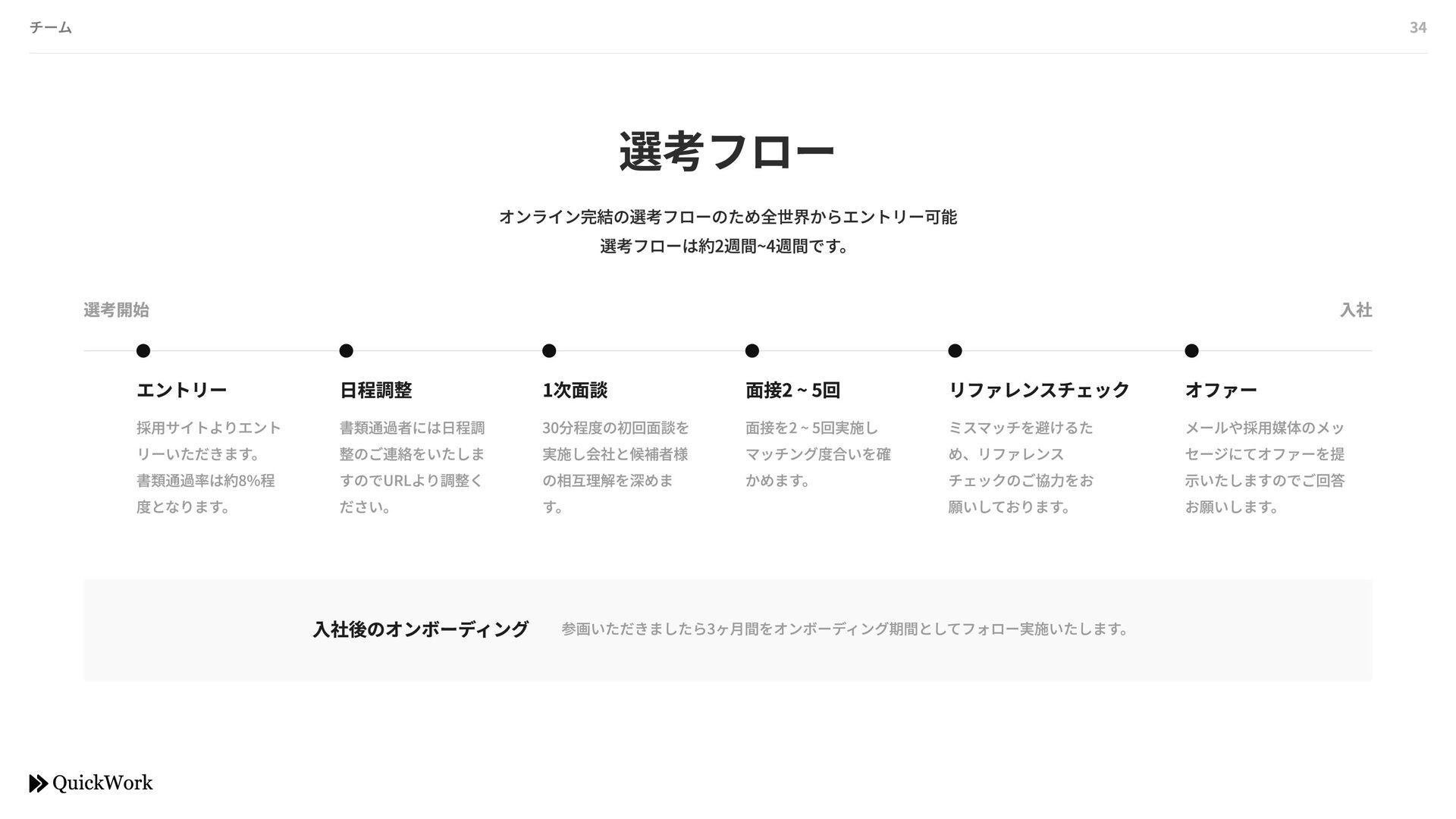 ⾃律分散型の⾃由な社⾵-OpenCommunication- 95%以上の情報にアク...
