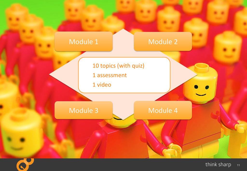 11 Module 1  Module 2  Module 3...